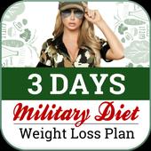 Super Military Diet Plan आइकन