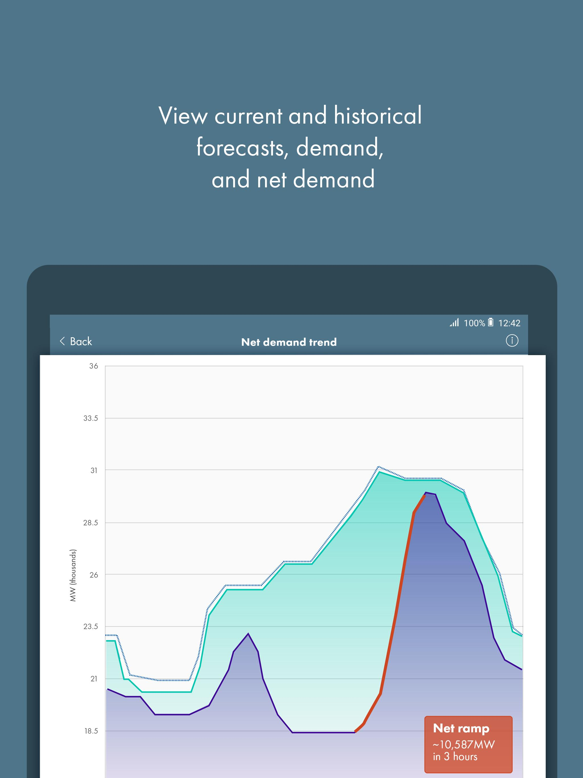 ISO Today for Android - APK Download