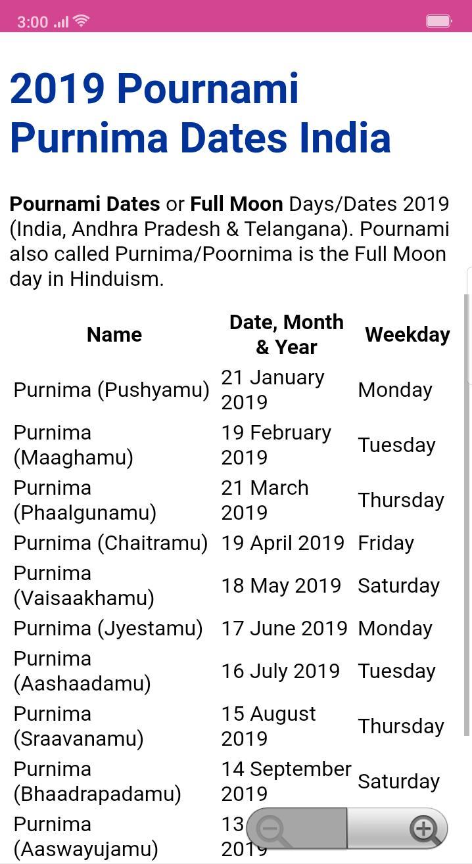 July And August 2019 Telugu Calendar
