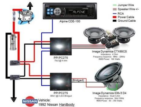 car audio wiring diagram for Android - APK DownloadAPKPure.com