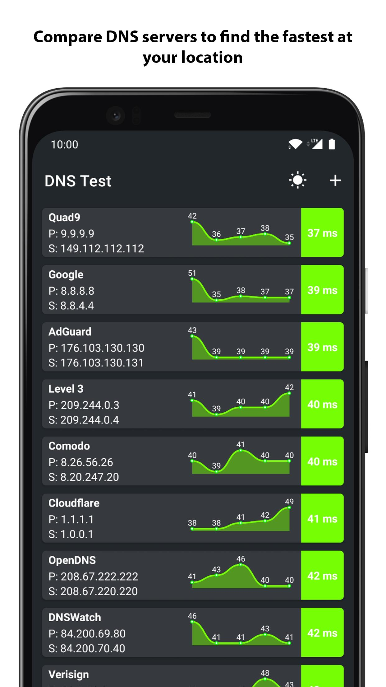 Dns Speed Test Find The Best Dns Server For Android Apk Download