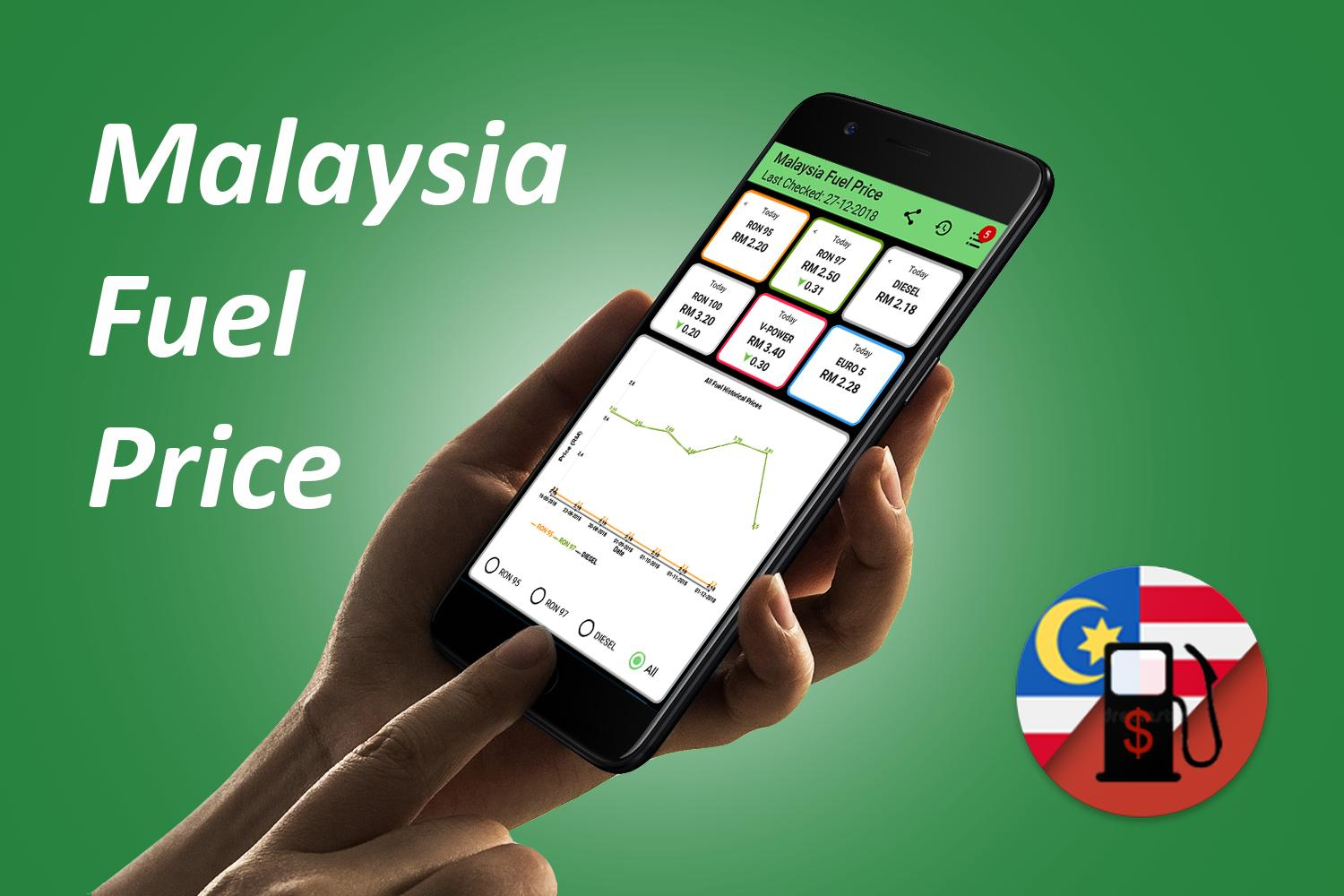 db66dee6c4eb4c Malaysia Fuel Price for Android - APK Download