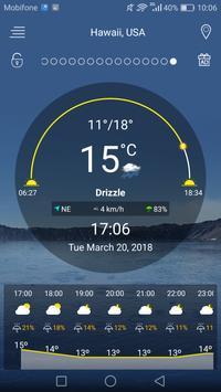 Previsão do tempo Cartaz