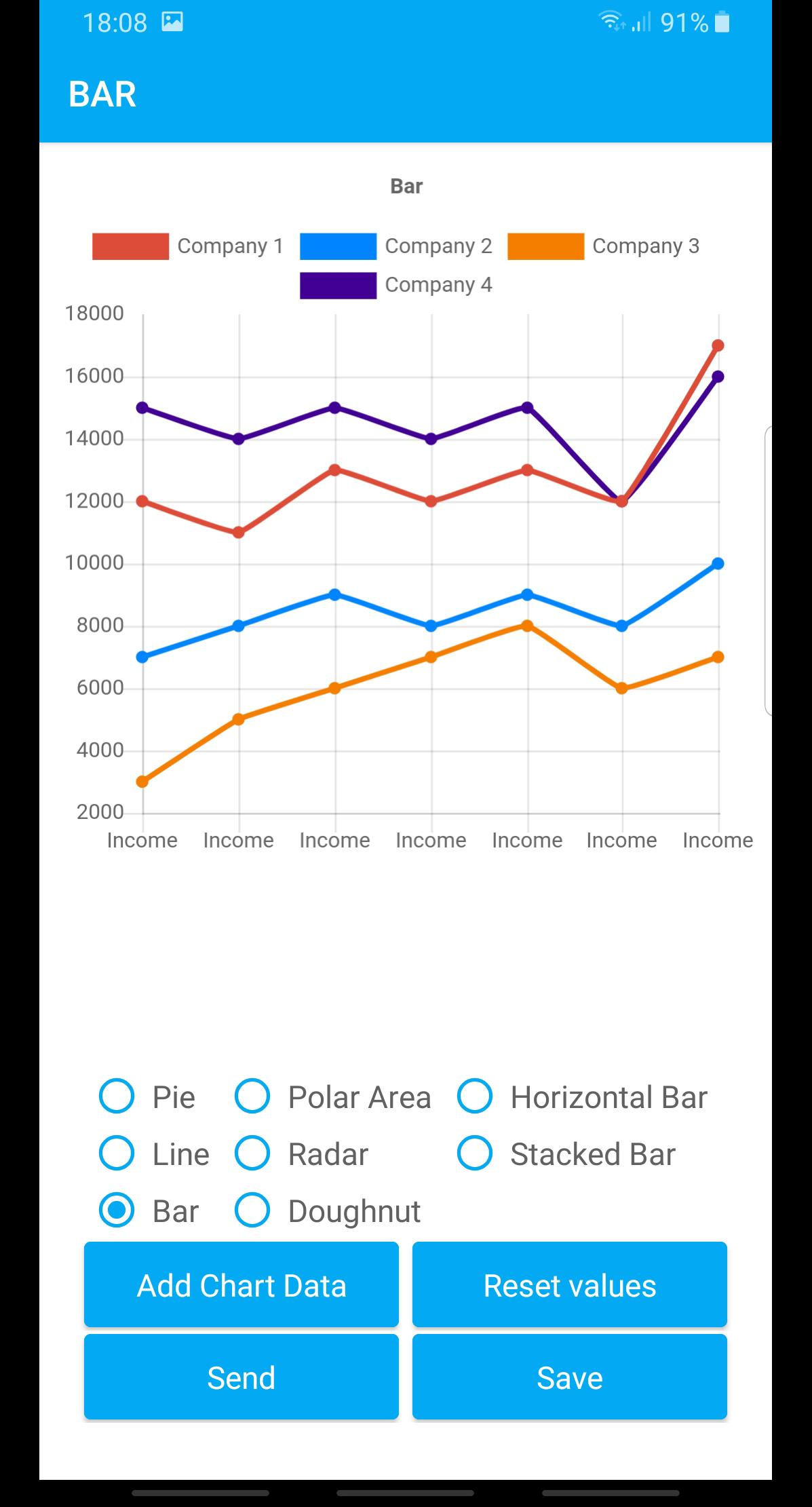 Chart Maker Create Graphs And Charts For Android Apk Download