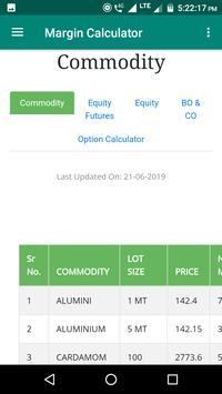 Chennai Trading Academy screenshot 7