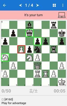 Alexander Alekhine - Juara Dunia Catur penulis hantaran