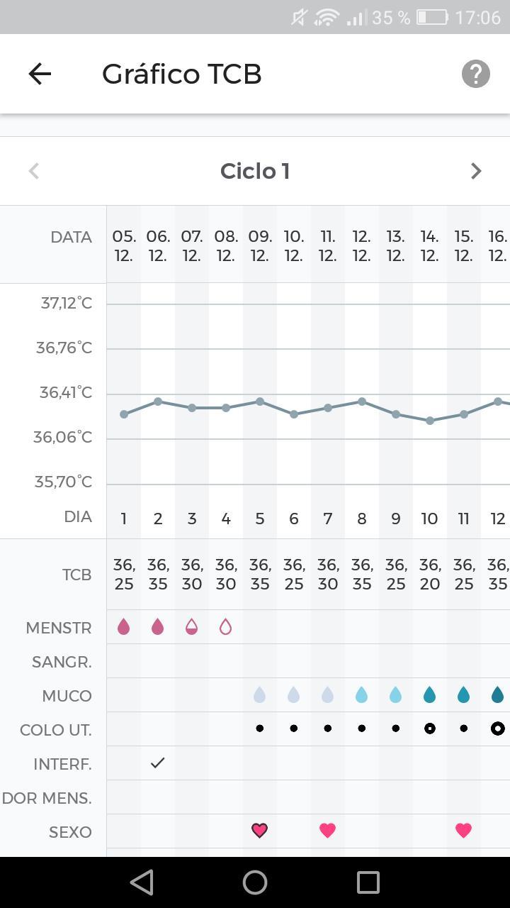 Calendario Fertil.Calendario Menstrual Paula Ciclo E Periodo Fertil Dlya Android