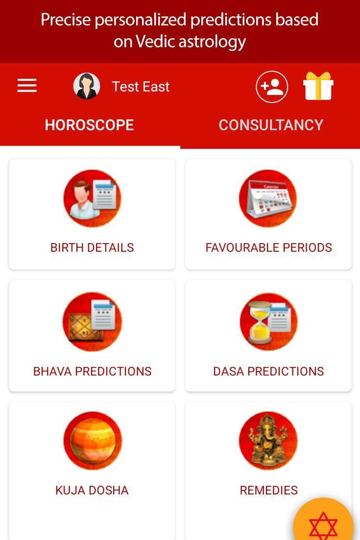 Vedic Astrology Career Analysis Free