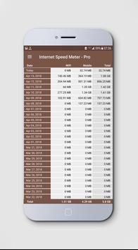 Internet Speed Test Meter - NetSpeed Indicator screenshot 1