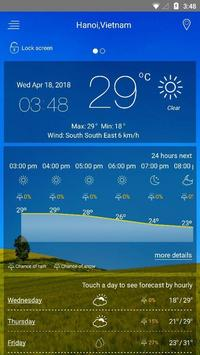 weather forecast poster