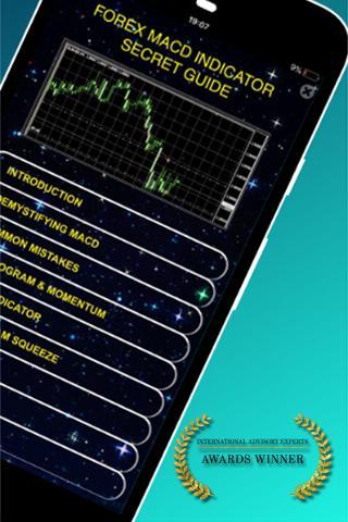 Indikator forex untuk android games bordeaux apoel betting odds