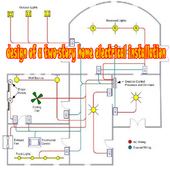 design of a two-story home electrical installation icon