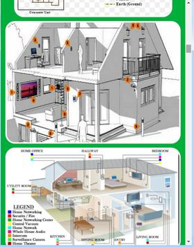 Design Home Electrical Wiring screenshot 1