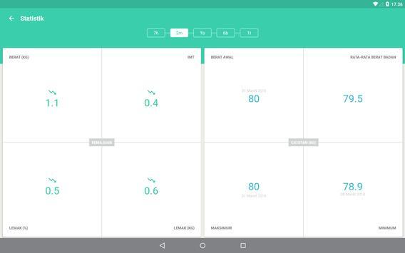 Berat Badan Ideal (IMT, BMI) screenshot 8