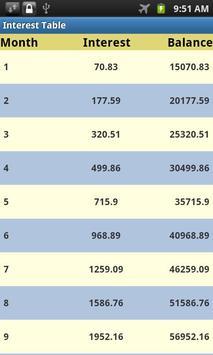 Financial Calculator screenshot 2