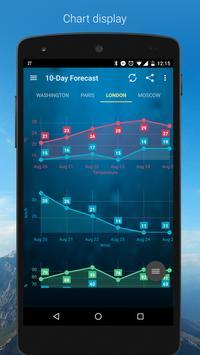 Weather & Clock Widget screenshot 4