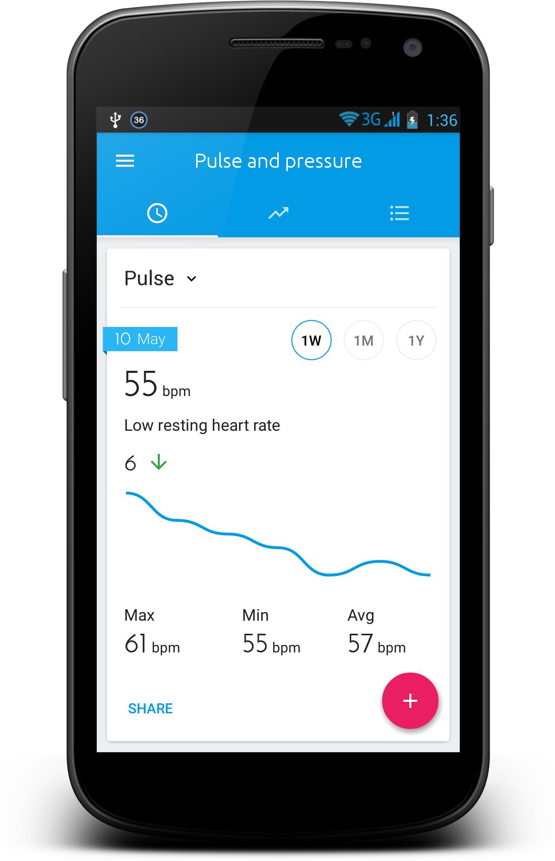 Puls Messen & Blutdruck Messen APK 3.4.1 für Android..