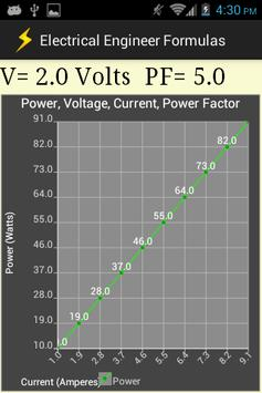 Electrical Engineer Formulas screenshot 5