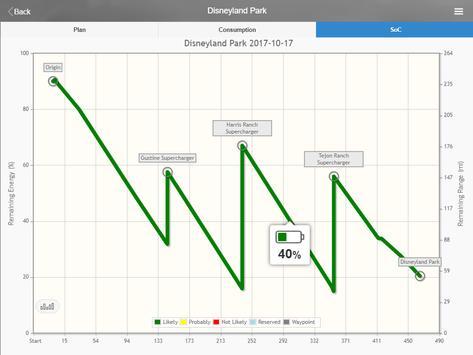 EV Trip Optimizer for Tesla screenshot 9