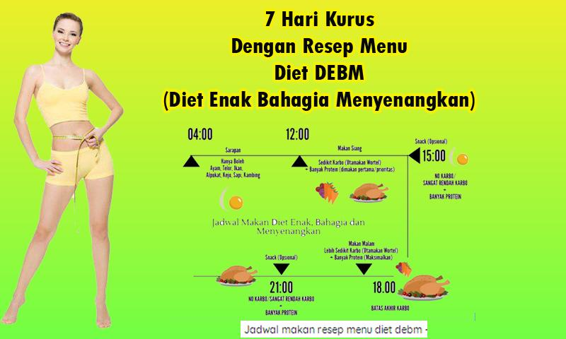 Diet Cepat Kurus Ala Debm For Android Apk Download