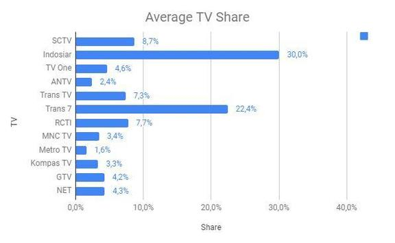 TV Share and Rating screenshot 1