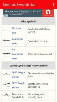 Electrical symbols Hub poster