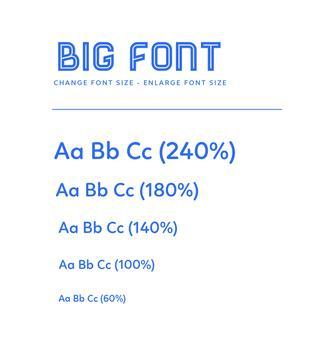 Tipo de letra grande - Cambiar tamaño de fuente Poster