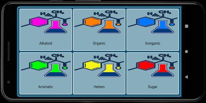 Heterocyclic Chemistry - Heterocyclic compound poster