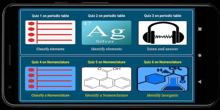 Heterocyclic Chemistry - Heterocyclic compound screenshot 2