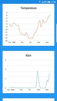 Forecastor screenshot 3
