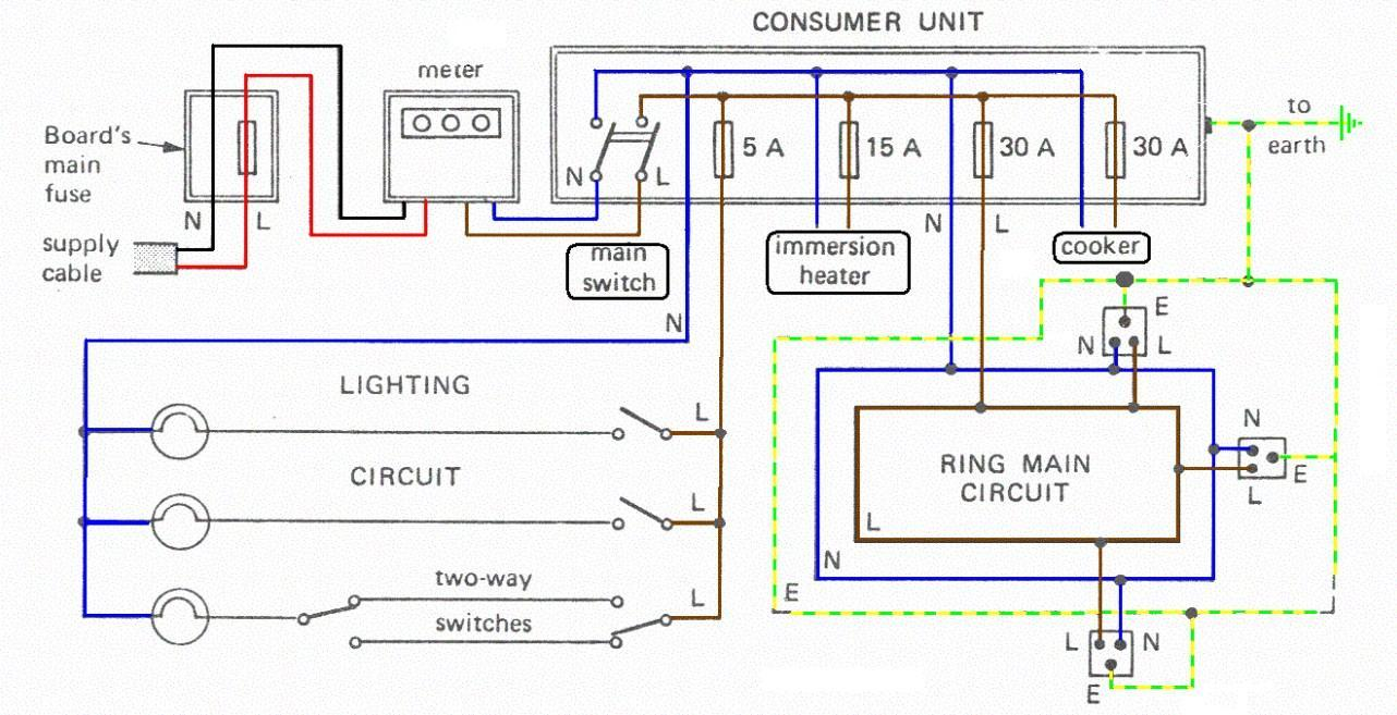 Electrical House Wiring Diagram for Android - APK Download on switch starter diagram, switch circuit diagram, switch battery diagram, relay switch diagram, network switch diagram, rocker switch diagram, electrical outlets diagram, 3-way switch diagram, switch lights, switch socket diagram, wall switch diagram, switch outlets diagram,