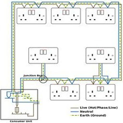 electrical house wiring diagram for Android - APK Download on residential electrical schematic diagrams, residential electrical grounding system, residential electrical panels, circuit breaker, national electrical code, electrical conduit, residential electrical busbar, residential electrical fans, distribution board, residential generators wiring, residential electrical wire connectors, residential electrical connections, residential heat wiring, residential controls wiring, residential electrical wire gauge, three-phase electric power, residential electrical enclosure, residential electrical trim, ground and neutral, earthing system, power cable, residential electrician, electrical wiring in north america, residential electrical checklist, ac power plugs and sockets, circuit diagram, junction box, ring circuit, residential electrical receptacle, residential electrical home runs, residential electrical testing, electrical system design, light switch, residual-current device, residential electrical symbols, residential kitchen wiring,