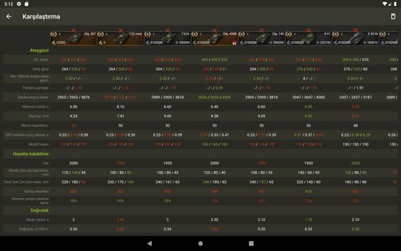 WoT için Bilgi Bankası Ekran Görüntüsü 9