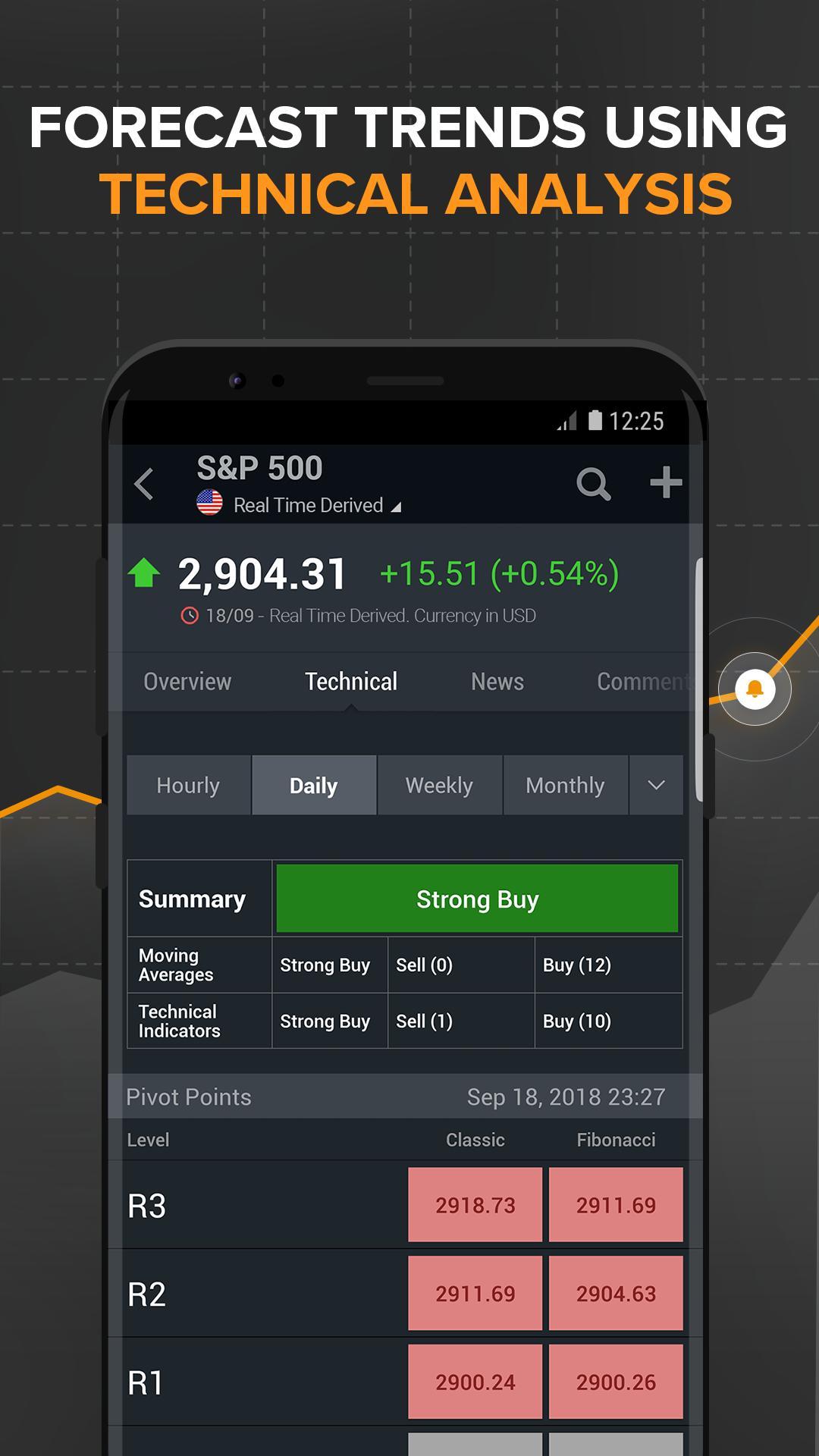 Investingcom Calendario.Investing Com Stocks Finance Markets News For Android