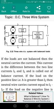 Elements of Power Systems screenshot 23