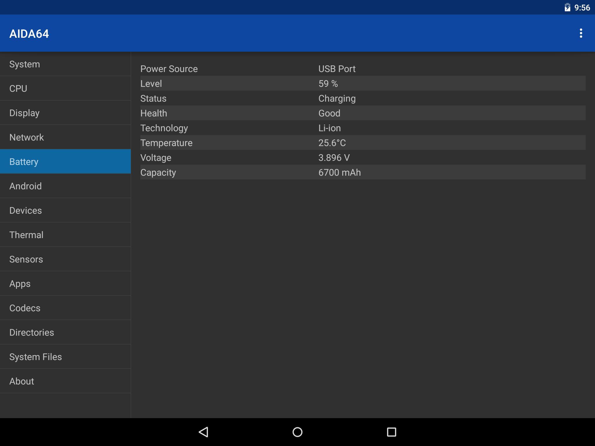Aplikasi apk gratis AIDA64