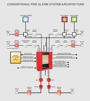 Fire Alarm Wiring Diagram screenshot 1