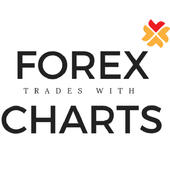 Learn Forex Trade Charts icon