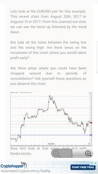 Learn Forex Trade Charts screenshot 1