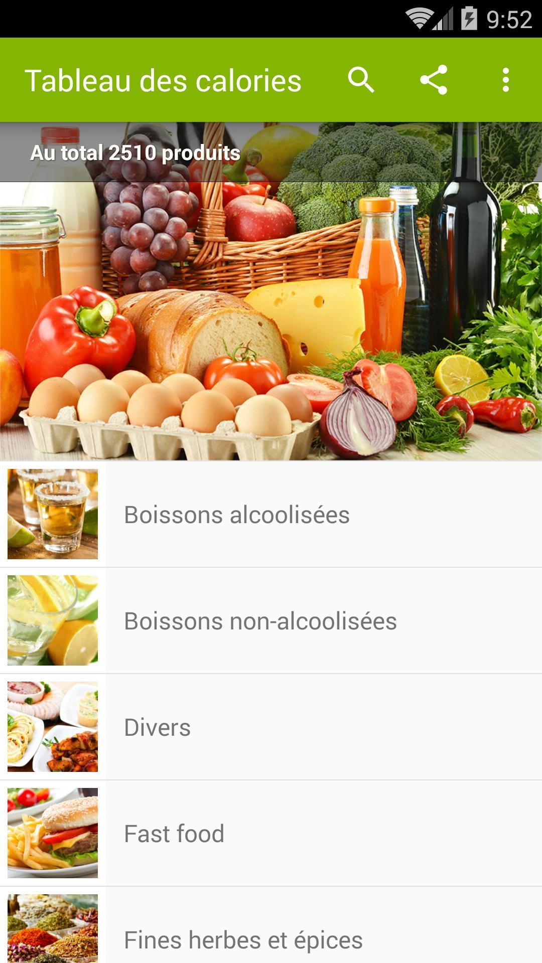 Tableau des calories pour Android - Téléchargez l'APK