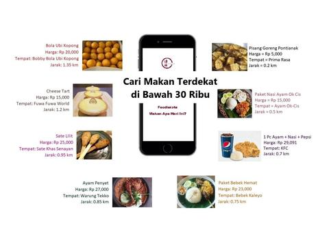Foodierate – Indonesia Food Restaurant Finder App screenshot 2