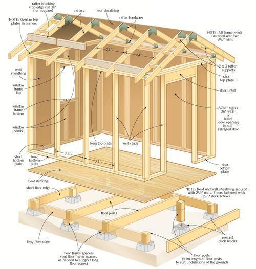 Free Woodworking Plans Pdf for Android - APK Download
