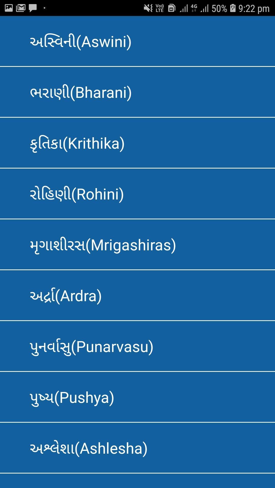 Born gujarati today baby rashi Rashi name