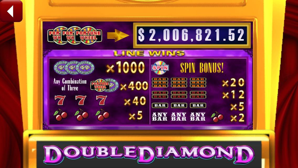 Double Diamond poster