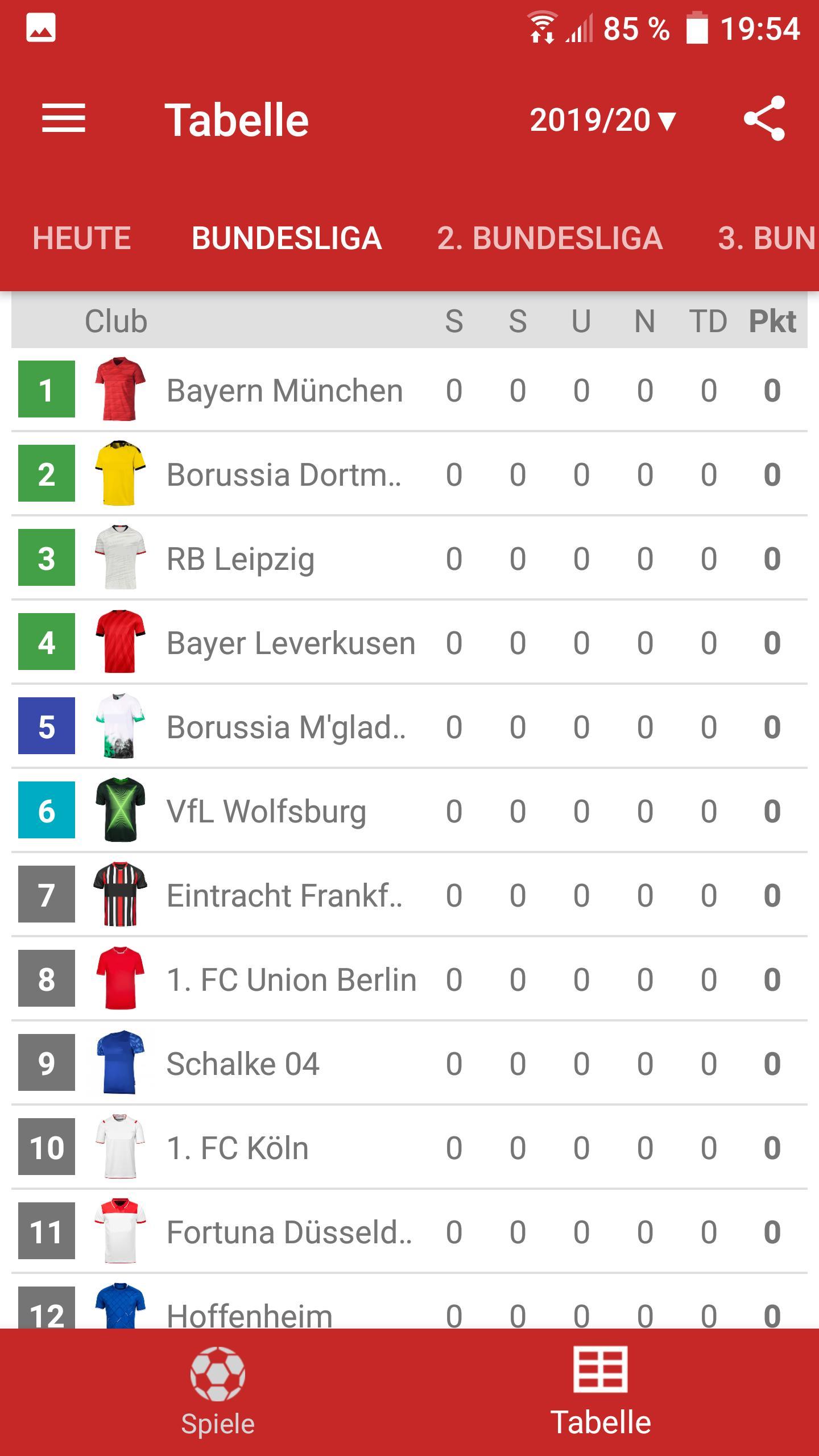 Die Ergebnisse Der Bundesliga