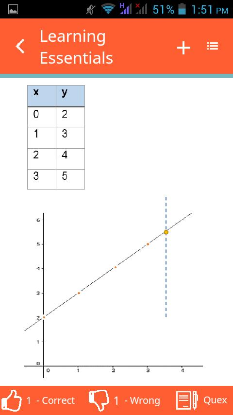General Mathematics for Android - APK Download