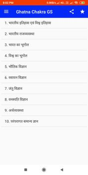 Ghatna Chakra GS poster