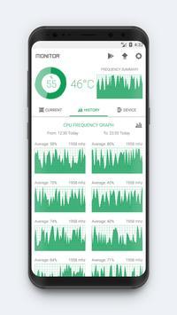 CPU Monitor - temperature, usage, performance screenshot 1