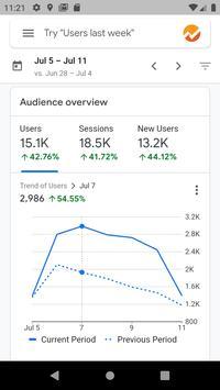 Google Analytics-poster