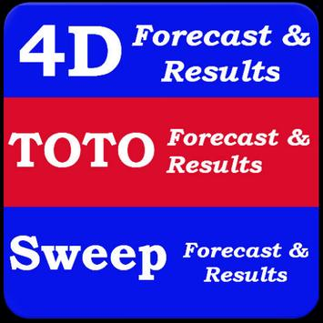 Rose Glen North Dakota ⁓ Try These Toto 4d Past Result Singapore